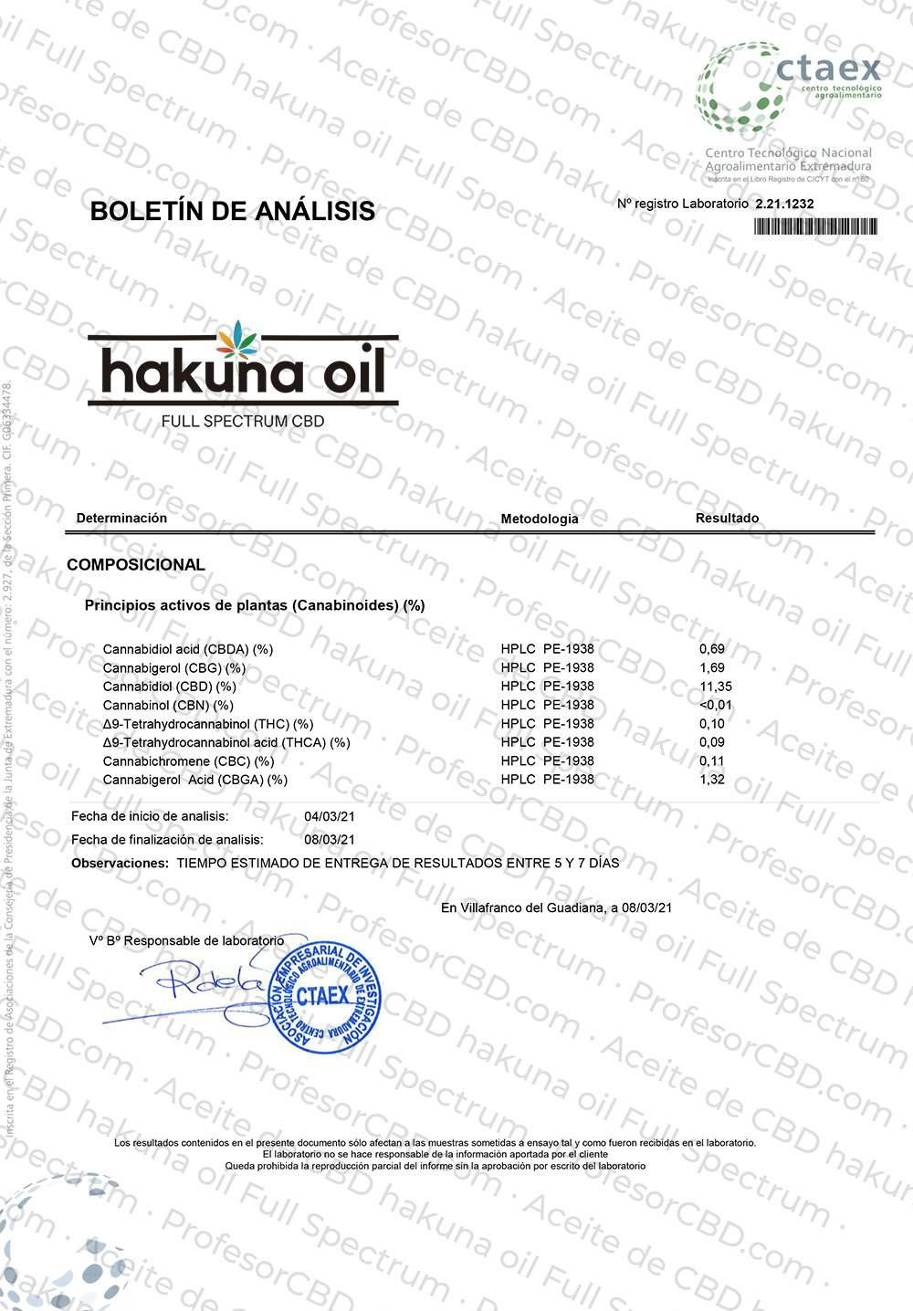 hakuna oil 10% aceite cbd analítica cannabinoides profesorcbd