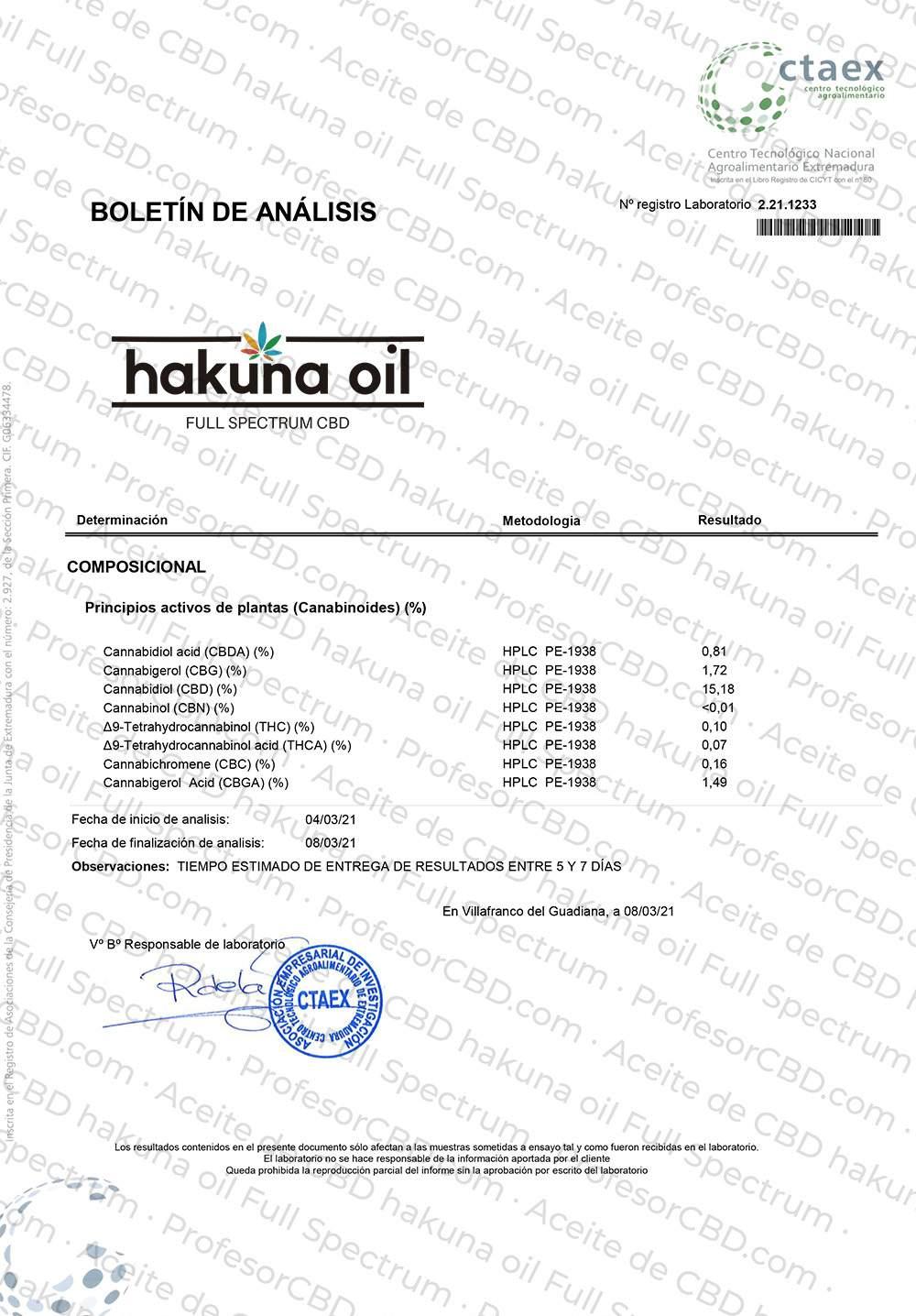 hakuna oil 15% aceite cbd analítica cannabinoides profesorcbd