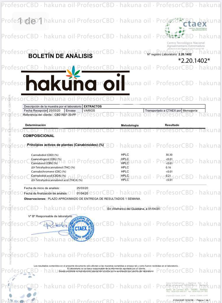 hakuna oil 30% aceite cbd analítica cannabinoides profesorcbd